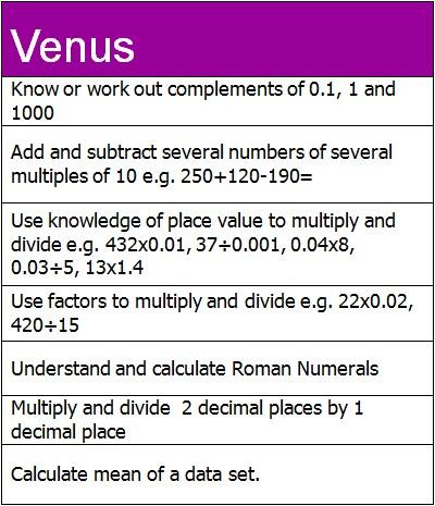 Venus Passport